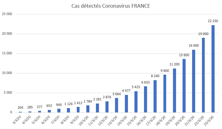 casfrance1603202002